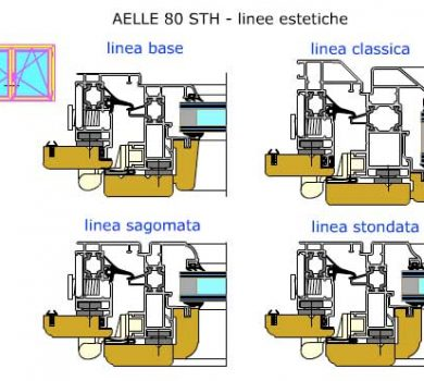 AELLE80 STH